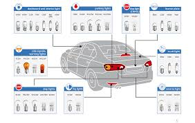 automotive light bulb sizes automotive l guide bulbamerica