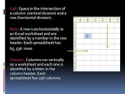 definitions cell cell space in the intersection of a column