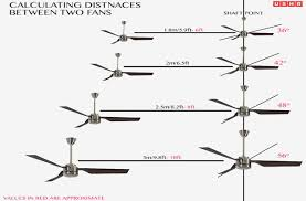 ceiling fan size for room ceiling fan size guide archives room lounge gallery