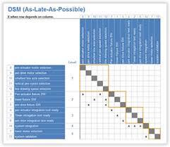 Decision Matrix Excel Template Design Structure Matrix Software For Excel Quantum Xl