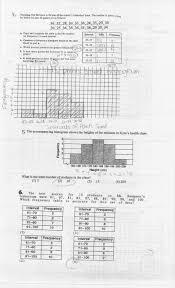 mr napoli u0027s algebra may 2013