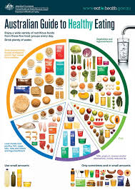 best 25 healthy eating posters ideas on pinterest nutrition