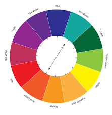 complementary color complementary colors tutorial webucator