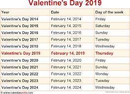 when is s day 2019 2020 dates of s day