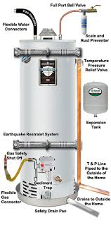 gas water heater pilot light but not burner empire care