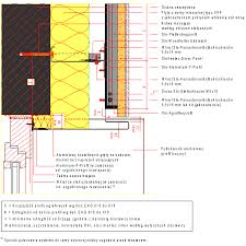 alum a lub elevations panel stoventec glass sto ltd cad dwg