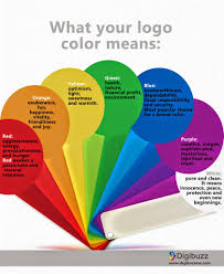 Red Color Meaning Life In Color The Business Of Brand Color Color Meaning Brands