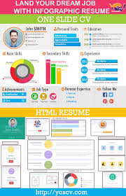 Infographic Resume Maker Create Infographic Resume Online Resume For Your Job Application