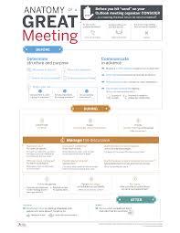 Agenda Meeting Pdf Lockheed Martin by Uva Finance 2015