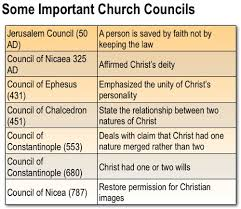 Council Of Trent Summary Acts 15 Guidelines For Church Councils The Bible Teaching Commentary
