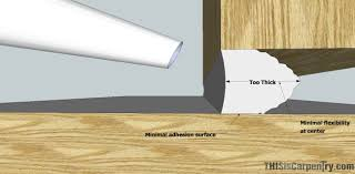 Laminate Flooring Sealer How Do I Seal The Top Edge Of My Shower With The Surrounding Wall
