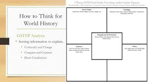 how to do research for world history gstep presentations on ch