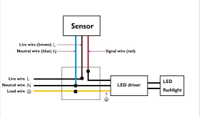 outdoor motion sensor light wiring diagram throughout pir security