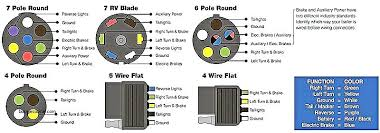 car trailer lights wiring diagram fharates info