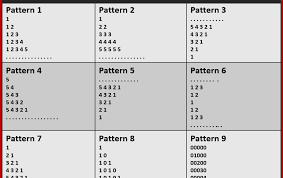 java pattern programs for class 10 top 10 frequently asked java number patterns program techpursue