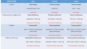 Fun French Worksheets Fun French Worksheets Fioradesignstudio
