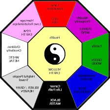 Schlafzimmer Einrichten Nach Feng Shui Feng Shui Farben Con Farbgestaltung Im Und Rot 1024x768
