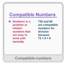 compatible numbers definition examples u0026 fun math worksheets