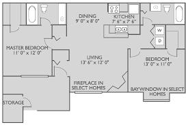 north slope apartments in greenville south carolina