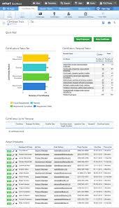 Tracking Employee Training Spreadsheet Employee Training Software Training Management Systems Quickbase