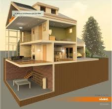 10 smart steps to a net zero home mnn mother nature network