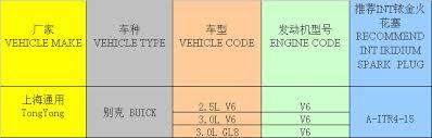 iridium auto spark plug a itr4 15 manufacturers u0026 exporters