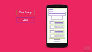 android layout width advance android layout walkthrough