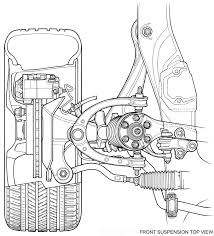 for a 2005 acura rl engine diagram for a 91 ford explorer radio