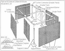 Sound Barrier Curtain Acoustical Curtain Systems