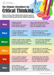 the critical thinking skills cheatsheet infographic