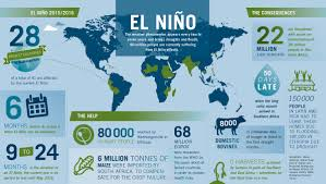A Map Of Central America by Bioenergy Crops Sustainable Agriculture To Combat The Effects Of