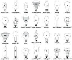 hunter ceiling fan light bulbs ceiling fans ceiling fan bulb size ceiling fan light bulb socket