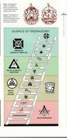 452 best masonic images on pinterest freemasonry masonic