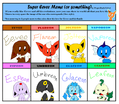 Super Meme - super eevee meme by pokemonmastereva222 on deviantart