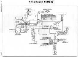 kawasaki 14 hp wiring diagram wiring diagram
