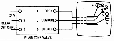 zone valve wiring installation instructions guide to heating at honeywell 2 port diagram