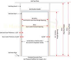How To Hang An Exterior Door Not Prehung The Door Hanger Where To Buy How Install An Exterior