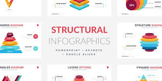 keynote themes compatible with powerpoint 25 structural infographic templates powerpoint keynote google slides