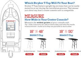sg600 folding t top for center console boats by stryker t tops