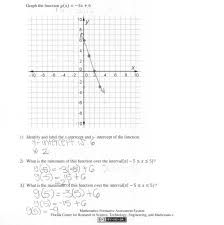 The Meaning Of Logarithms Worksheet Answers Mfas Graphingalinearfunction Image7 Jpg