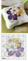 Making Pin Cushions 211 Best Pin Cushions Images On Pinterest Pincushions Needle
