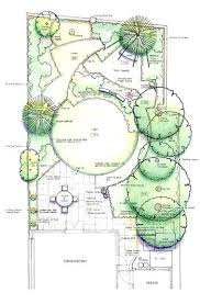 How To Plan A Garden Layout Garden Layout Plan Garden Layout Magazine More Small Garden Layout