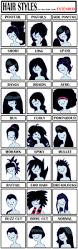 marceline hairstyle meme by muffinsja on deviantart