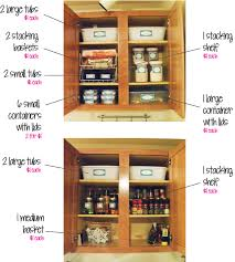Kitchen Shelf Organization Ideas 20 Kitchen Organizing Ideas Tips That Will Change Your Life