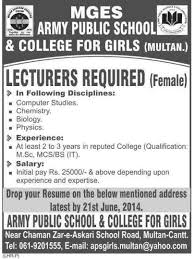 College Lecturer Resume Lecturers Job Multan Mges Army Public U0026 College For Girls