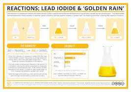 chemical reactions lead iodide u0026 u0027golden rain u0027 chemistry