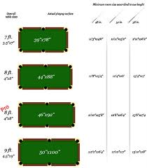 pool table sizes chart pool table movers pool table professionals llc kissimmee fl faq s