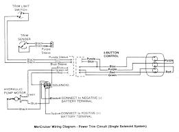 alpha one trim pump wiring diagram alpha wiring diagrams collection