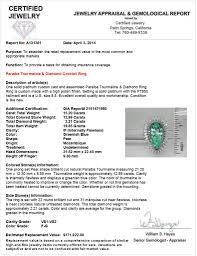 diamond clarity chart and color gia 15 20 ct paraiba tourmaline u0026 diamond ring world u0027s best