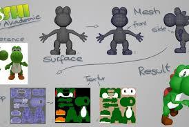 3d designer ausbildung ausbildung zum 3d animator 3d akademie